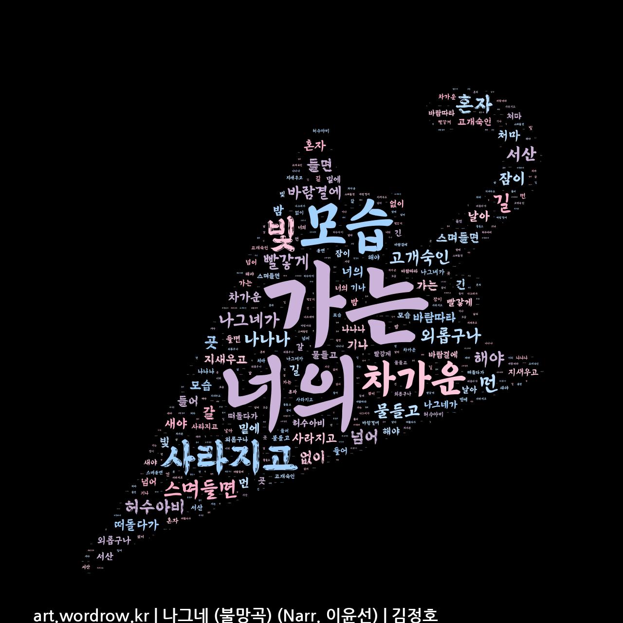 워드 클라우드: 나그네 (불망곡) (Narr. 이윤선) [김정호]-25